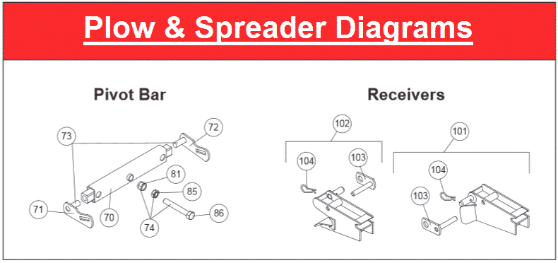 Plow and Spreader Diagram